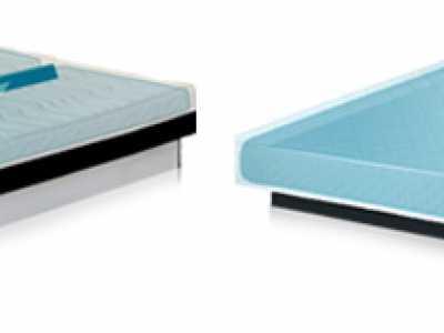 Abbildung 6: Bei einem Wasserbett ist die Matratze mit Wasser gefüllt und passt sich so dem Körper an.